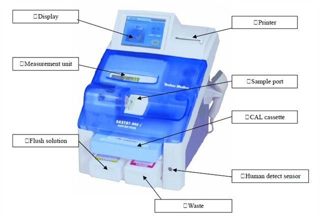 Máy xét nghiệm phân tích khí máu Gastat-600 Series