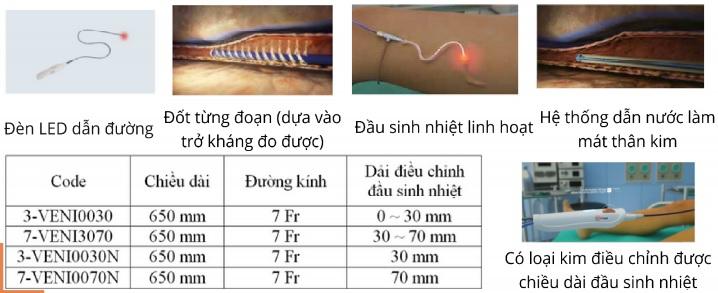 máy điều trị suy tính mạch laser RFA STM